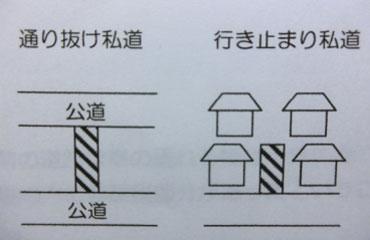私道の非課税についての記載 東京都主税局