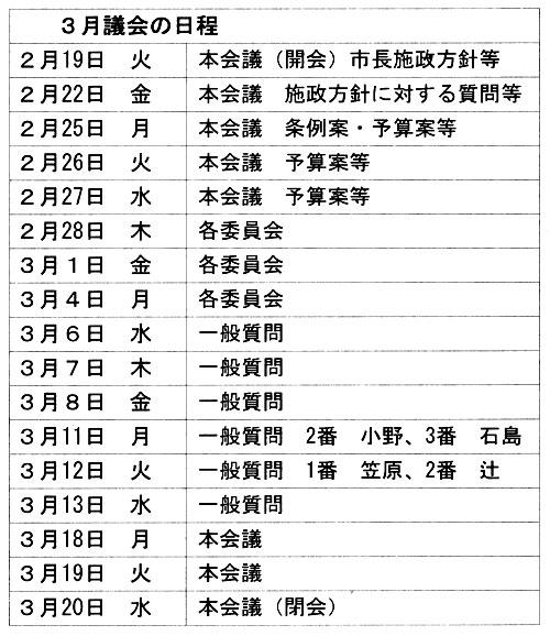 3月議会の日程