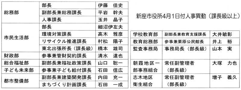 新座市役所 4月1日付人事異動(課長級以上)