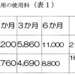 登録利用の使用料(表1)