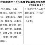 埼玉県内の自治体の子ども医療費助成の実施状況(令和2年4月1日現在)