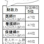 出典)統計でみる都道府県の姿2017
